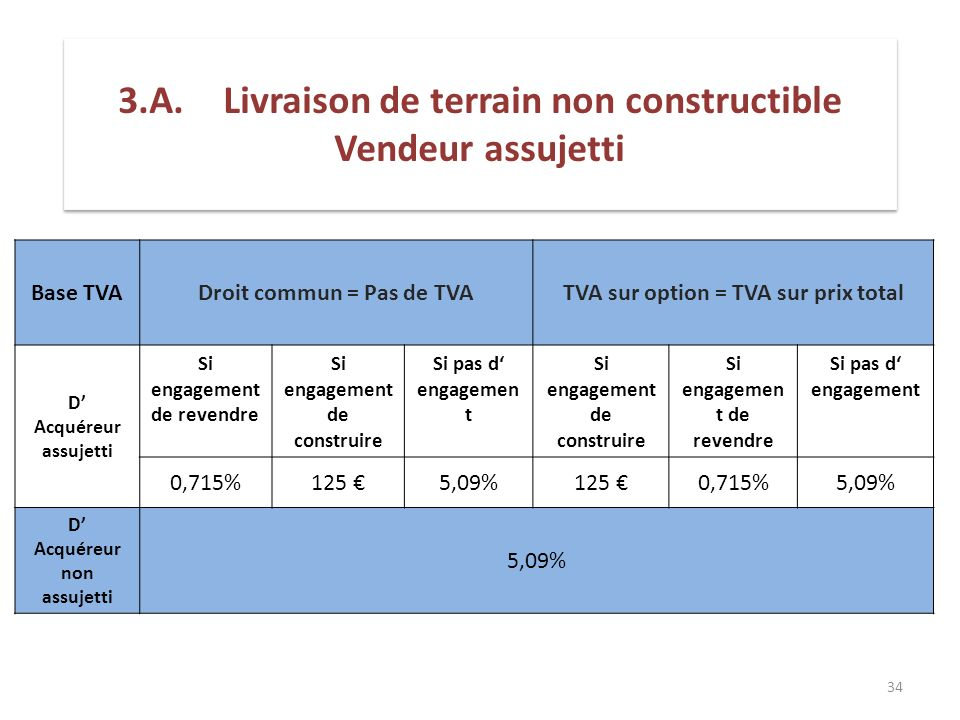 3.A. Livraison de terrain non constructible Vendeur assujetti