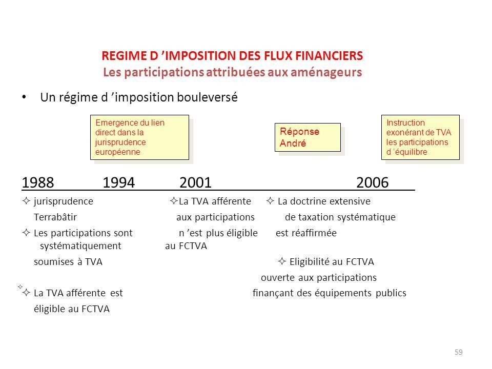 REGIME D 'IMPOSITION DES FLUX FINANCIERS Les participations attribuées aux aménageurs
