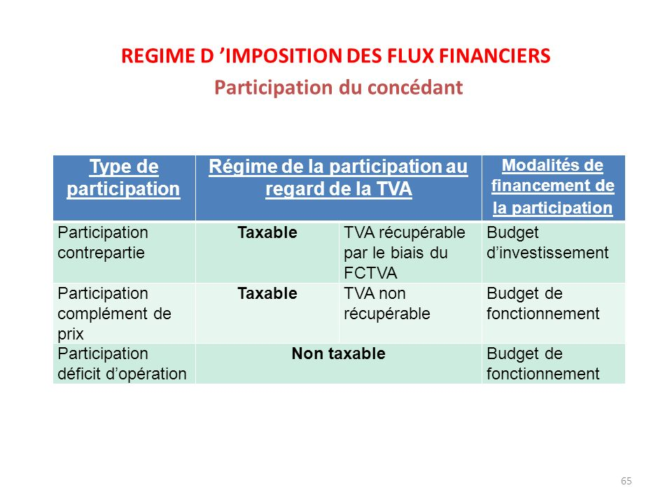 REGIME D 'IMPOSITION DES FLUX FINANCIERS Participation du concédant
