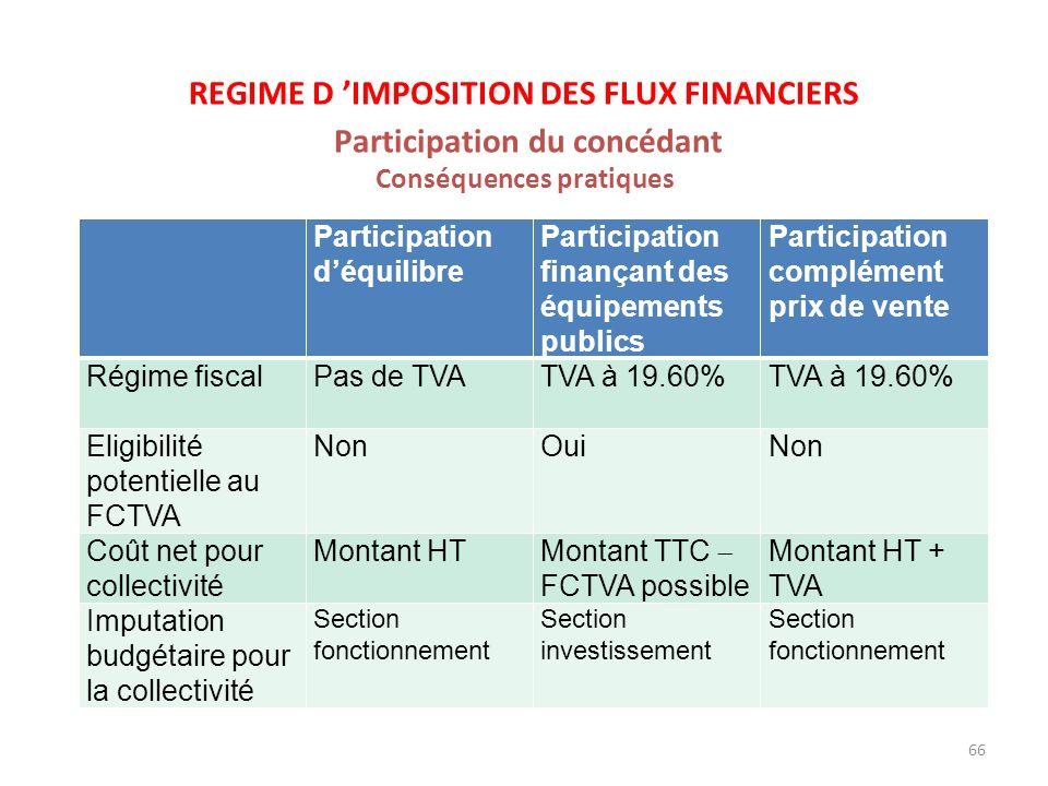 REGIME D 'IMPOSITION DES FLUX FINANCIERS Participation du concédant Conséquences pratiques