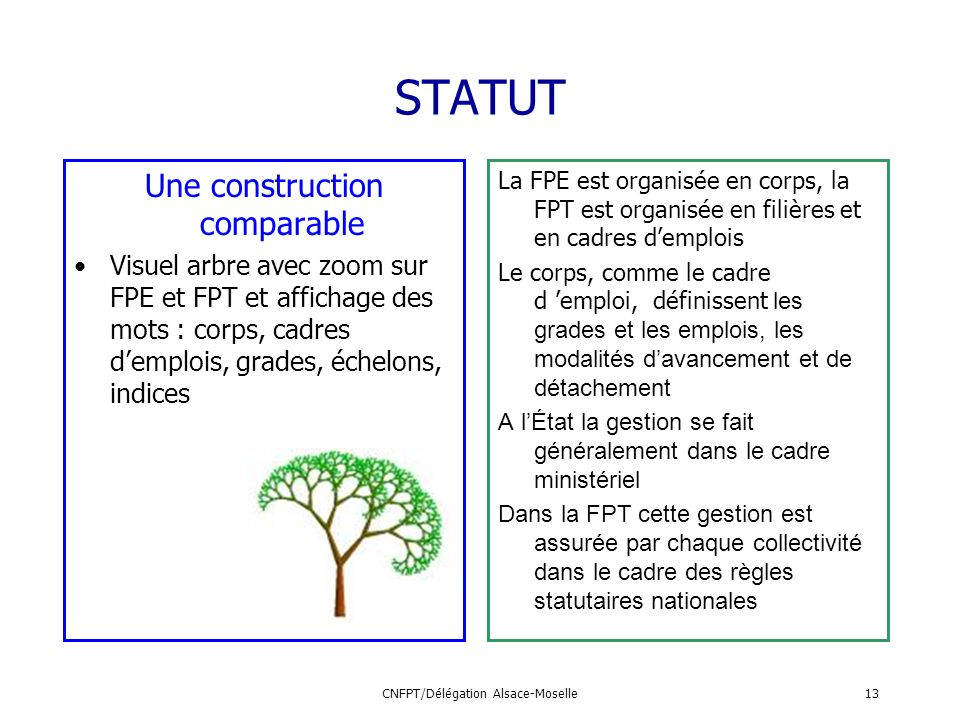 STATUT Une construction comparable