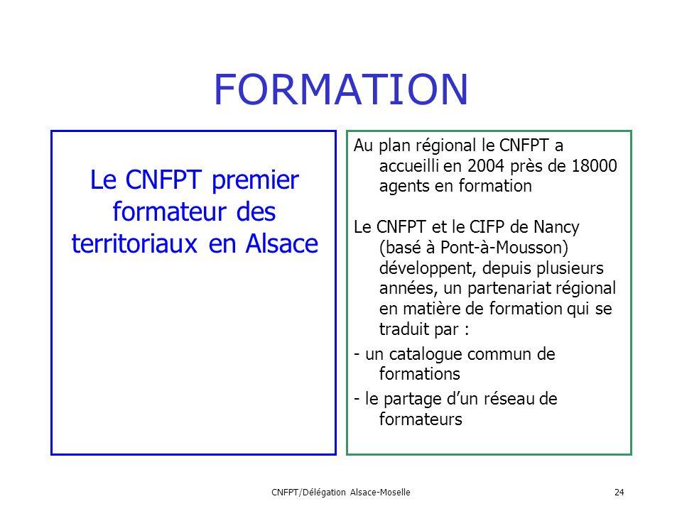 FORMATION Le CNFPT premier formateur des territoriaux en Alsace