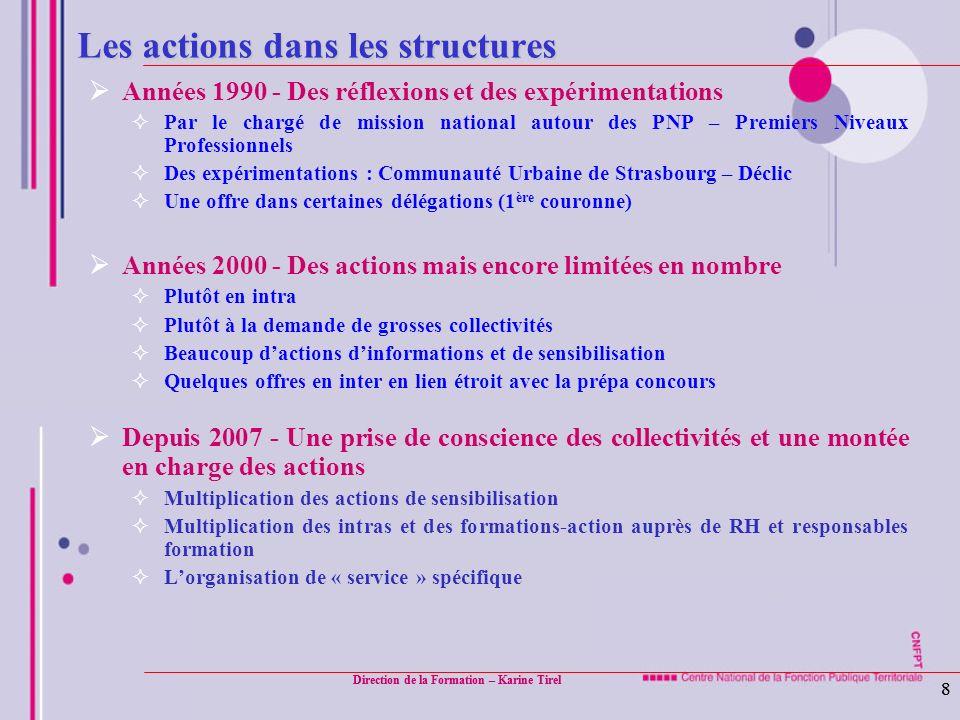 Les actions dans les structures