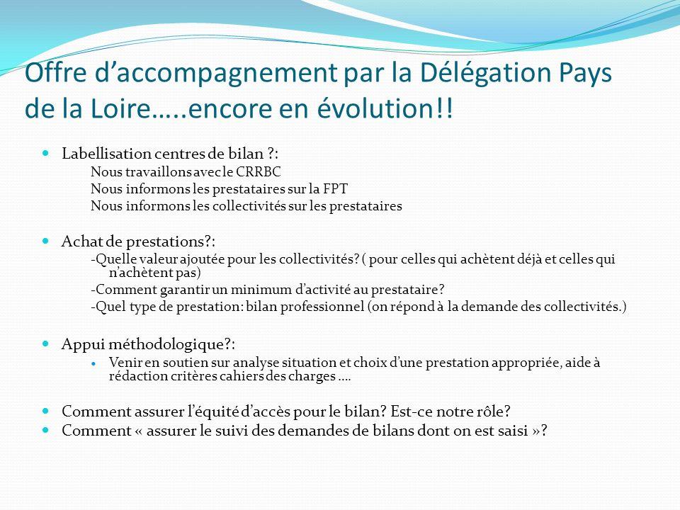 Offre d'accompagnement par la Délégation Pays de la Loire…
