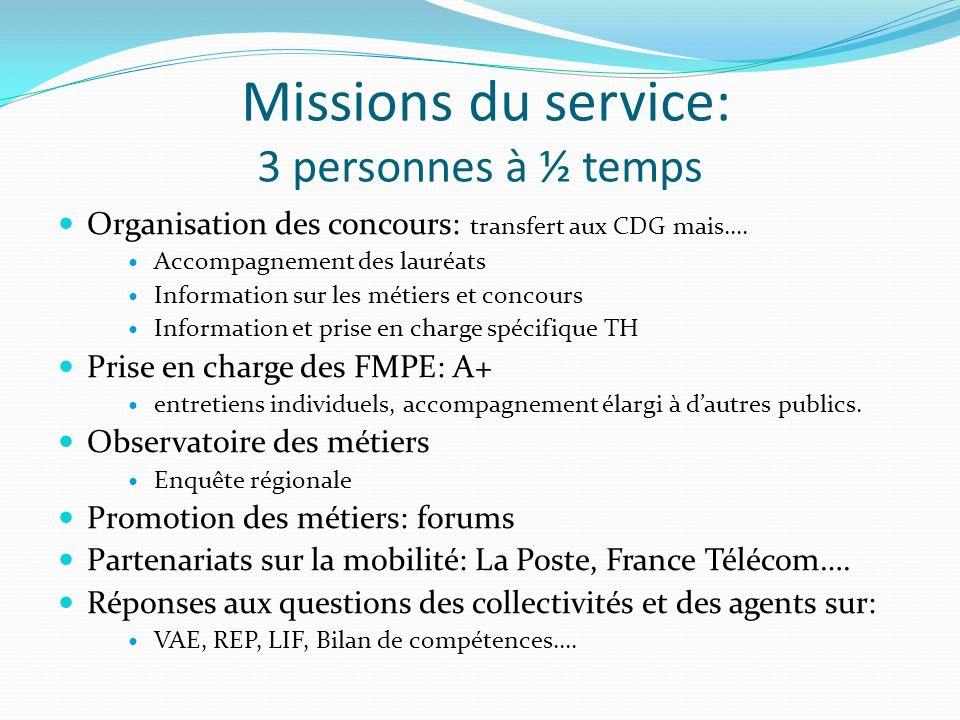 Missions du service: 3 personnes à ½ temps