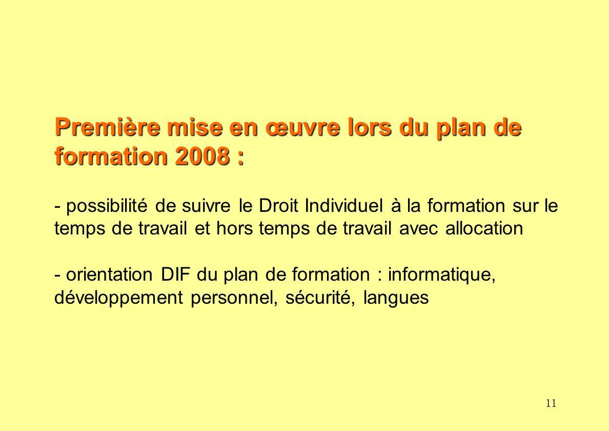 Première mise en œuvre lors du plan de formation 2008 :