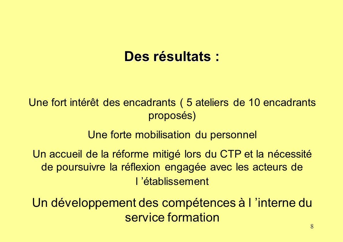Des résultats :Une fort intérêt des encadrants ( 5 ateliers de 10 encadrants proposés) Une forte mobilisation du personnel.