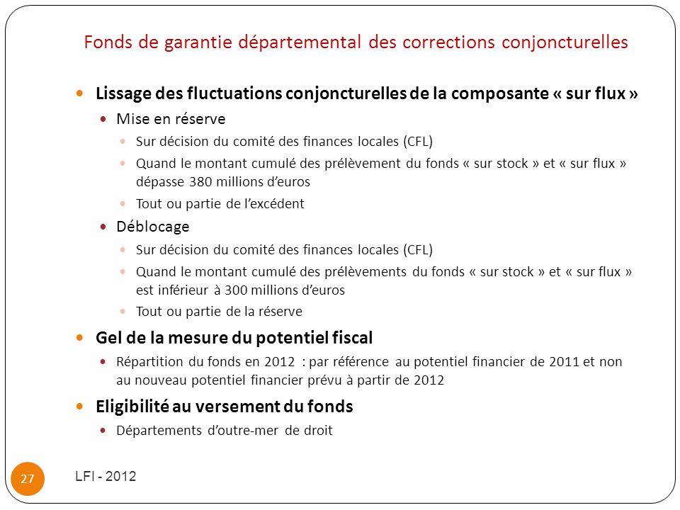 Fonds de garantie départemental des corrections conjoncturelles