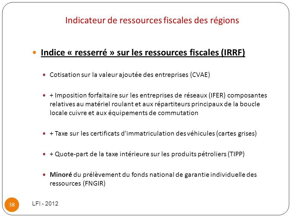 Indicateur de ressources fiscales des régions