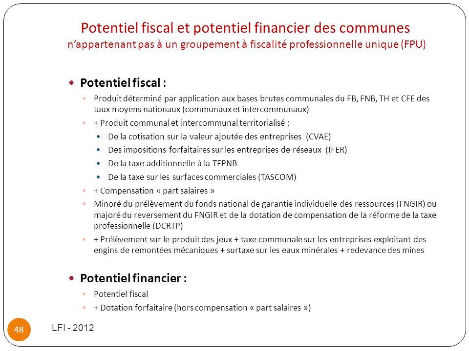 Potentiel fiscal et potentiel financier des communes n'appartenant pas à un groupement à fiscalité professionnelle unique (FPU)