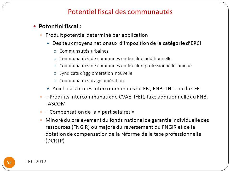 Potentiel fiscal des communautés