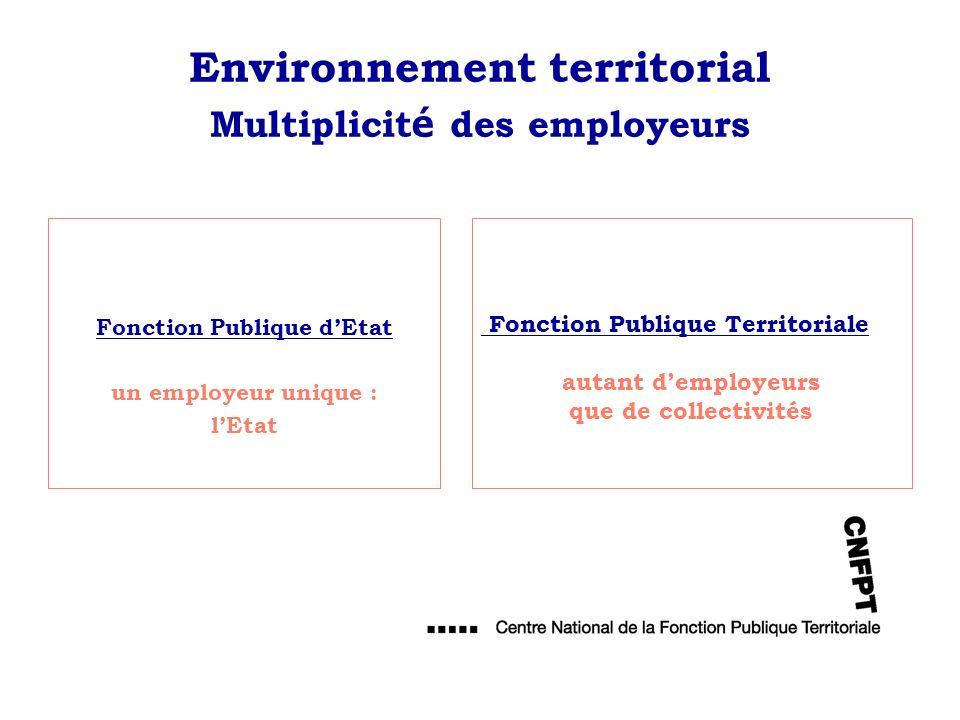 Environnement territorial Multiplicité des employeurs