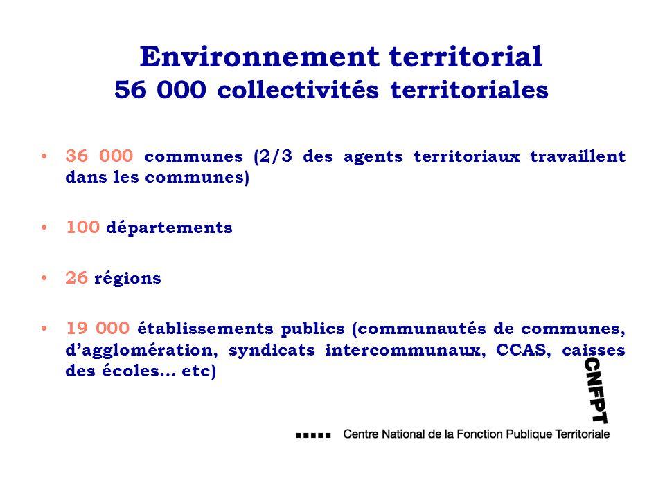 Environnement territorial 56 000 collectivités territoriales