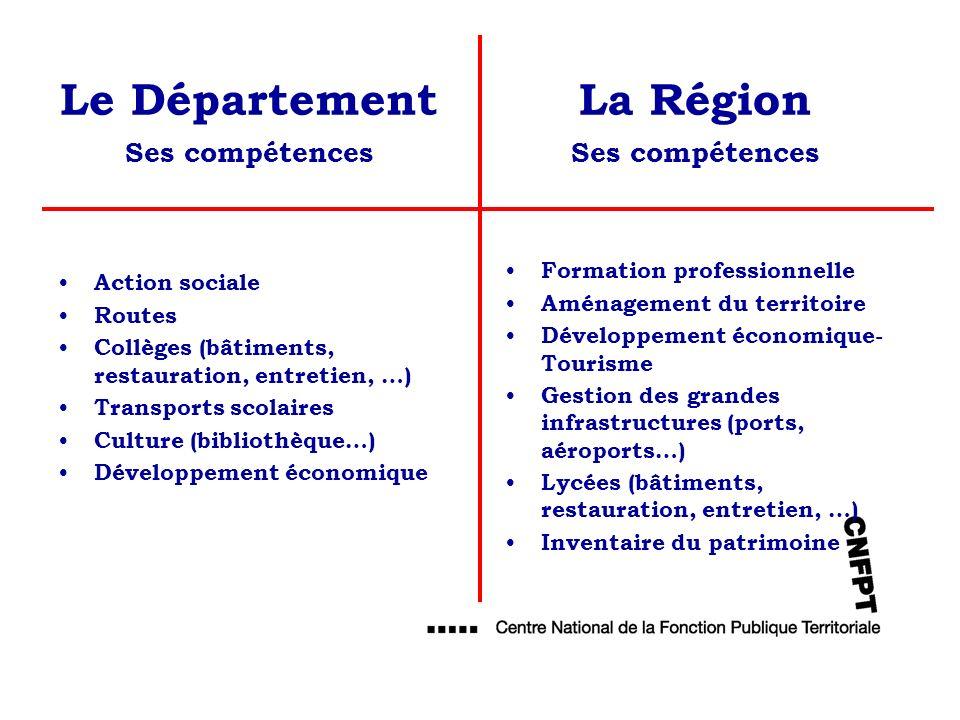 La Région Ses compétences