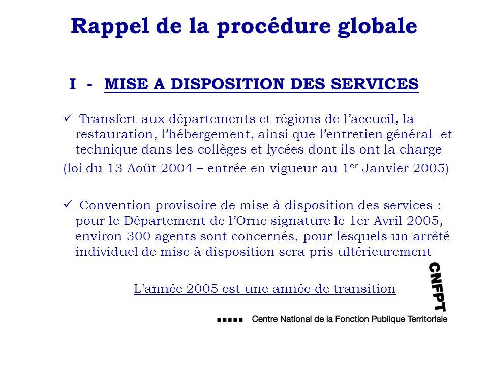 Rappel de la procédure globale I - MISE A DISPOSITION DES SERVICES