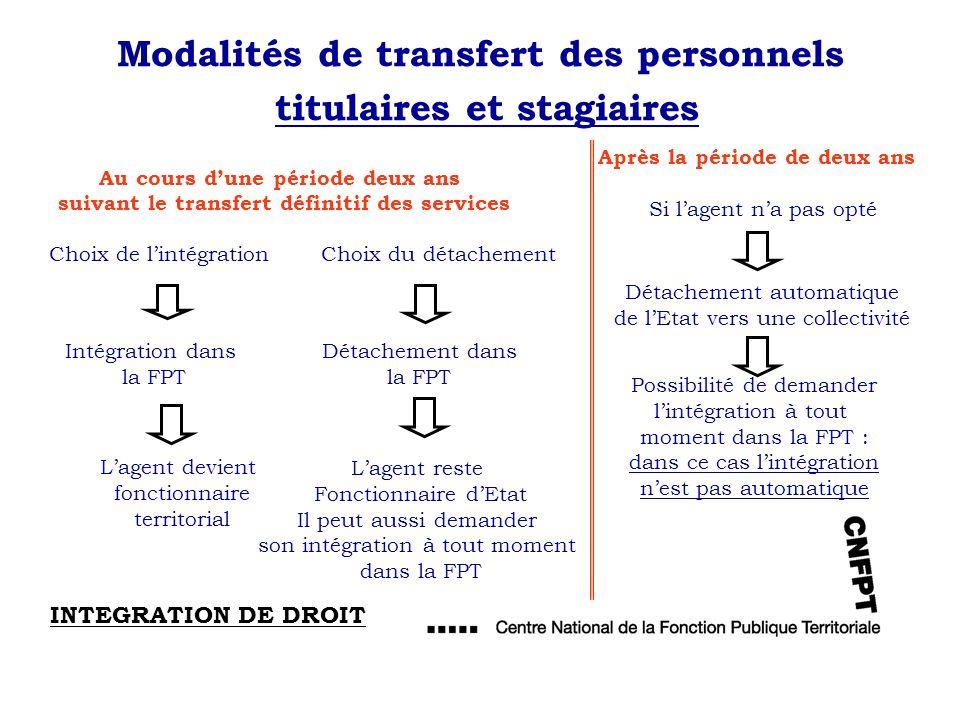 Modalités de transfert des personnels titulaires et stagiaires