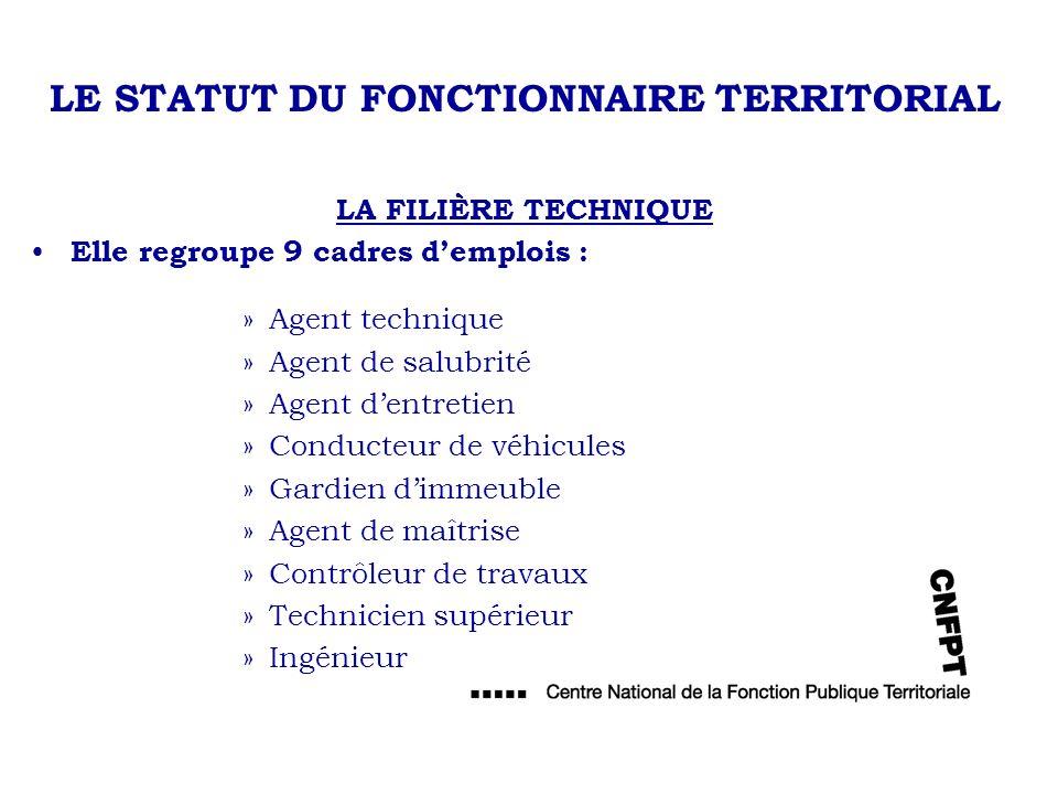 LE STATUT DU FONCTIONNAIRE TERRITORIAL
