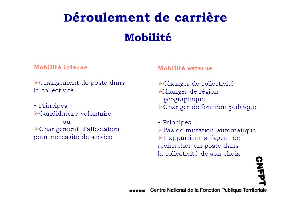 Déroulement de carrière Mobilité