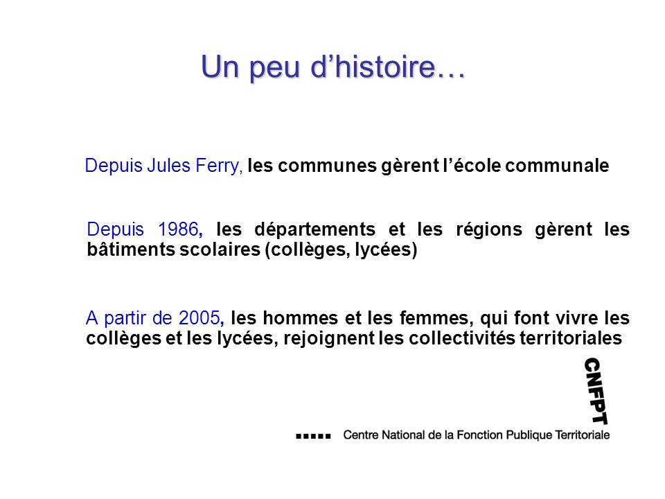 Un peu d'histoire… Depuis Jules Ferry, les communes gèrent l'école communale.