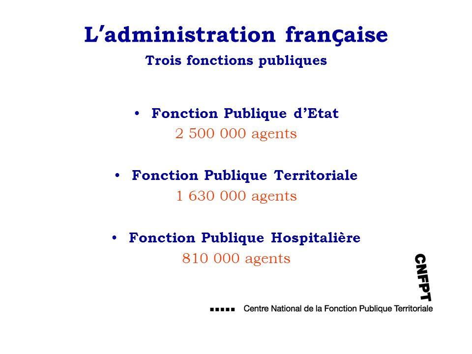 L'administration française Trois fonctions publiques