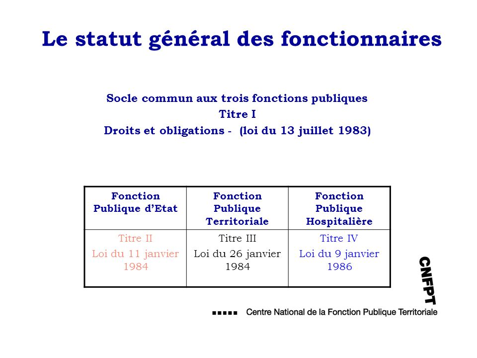 Le statut général des fonctionnaires