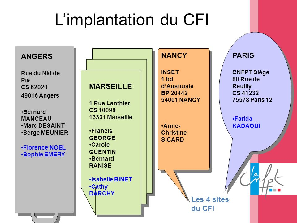 L'implantation du CFI PARIS ANGERS NANCY MARSEILLE Les 4 sites du CFI