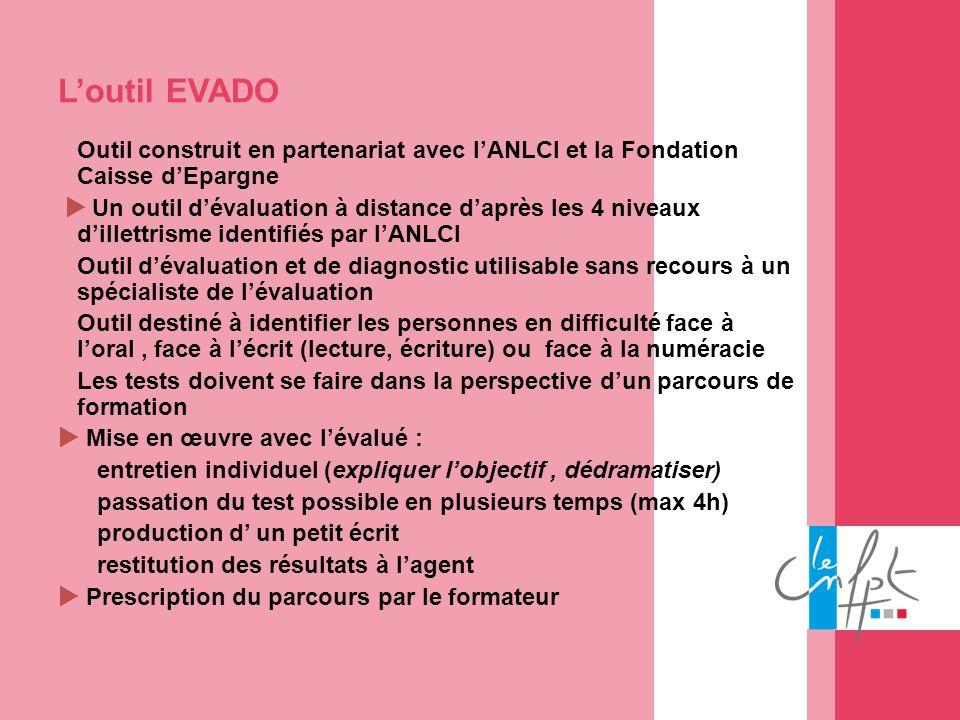 L'outil EVADO Outil construit en partenariat avec l'ANLCI et la Fondation Caisse d'Epargne.