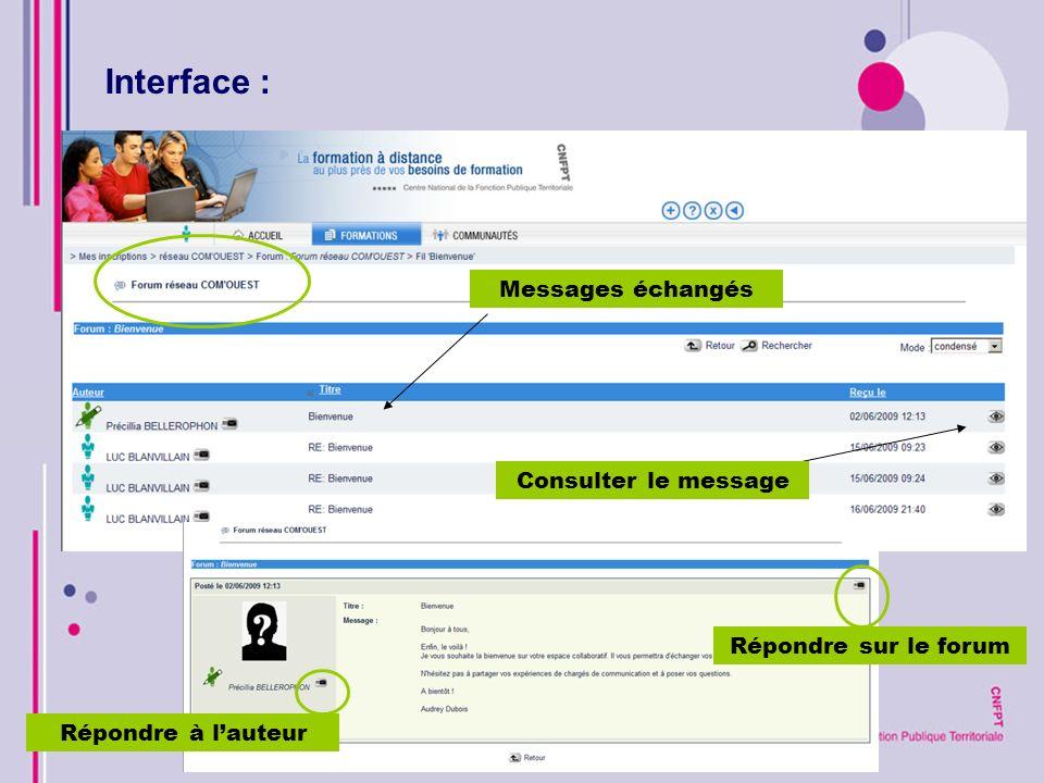 Interface : Messages échangés Consulter le message