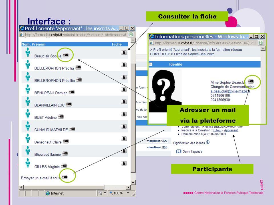 Interface : Consulter la fiche Adresser un mail via la plateforme
