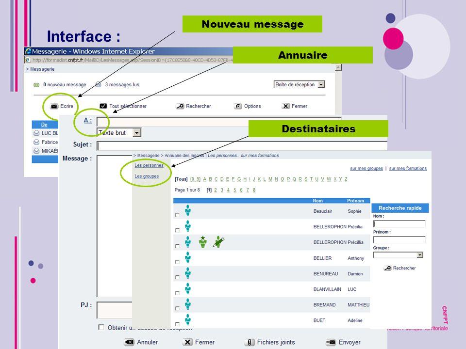 Nouveau message Interface : Annuaire Destinataires