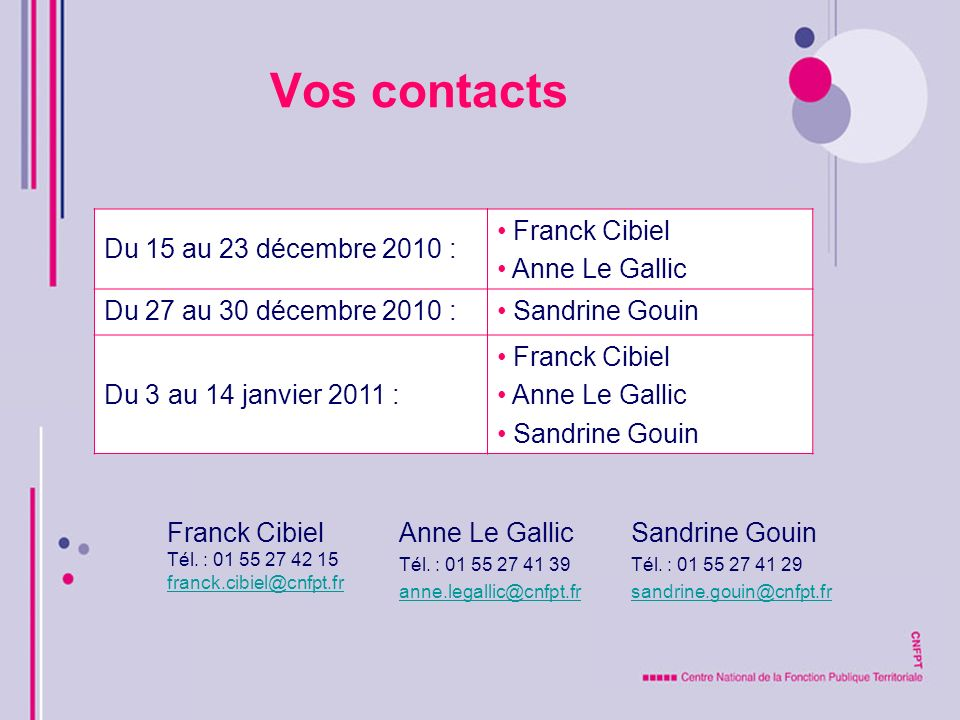 Vos contacts Du 15 au 23 décembre 2010 : Franck Cibiel Anne Le Gallic