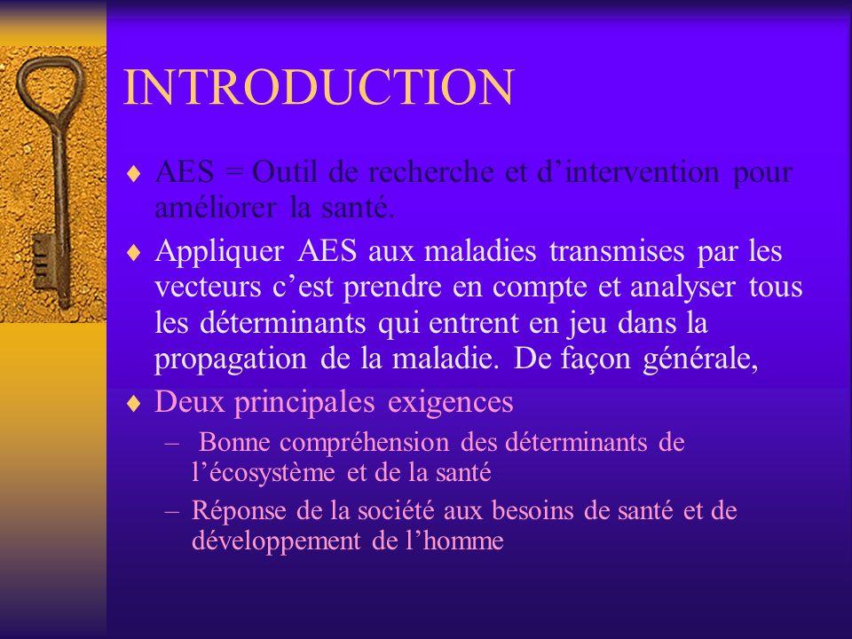 INTRODUCTION AES = Outil de recherche et d'intervention pour améliorer la santé.