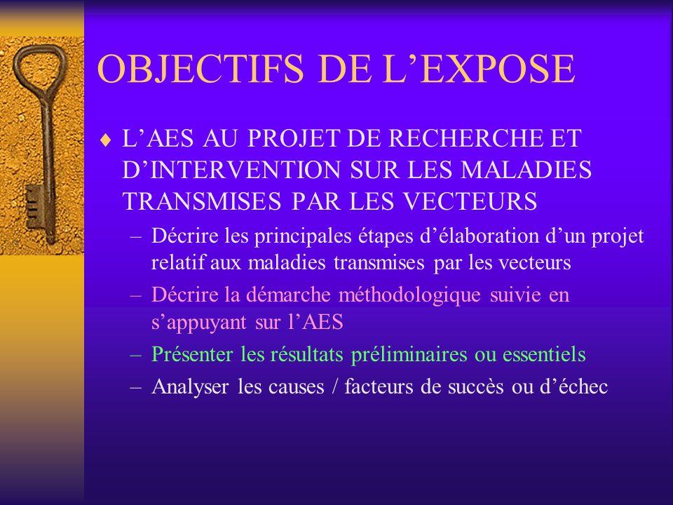 OBJECTIFS DE L'EXPOSE L'AES AU PROJET DE RECHERCHE ET D'INTERVENTION SUR LES MALADIES TRANSMISES PAR LES VECTEURS.