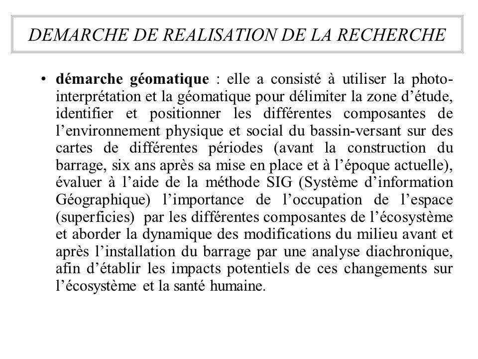 DEMARCHE DE REALISATION DE LA RECHERCHE