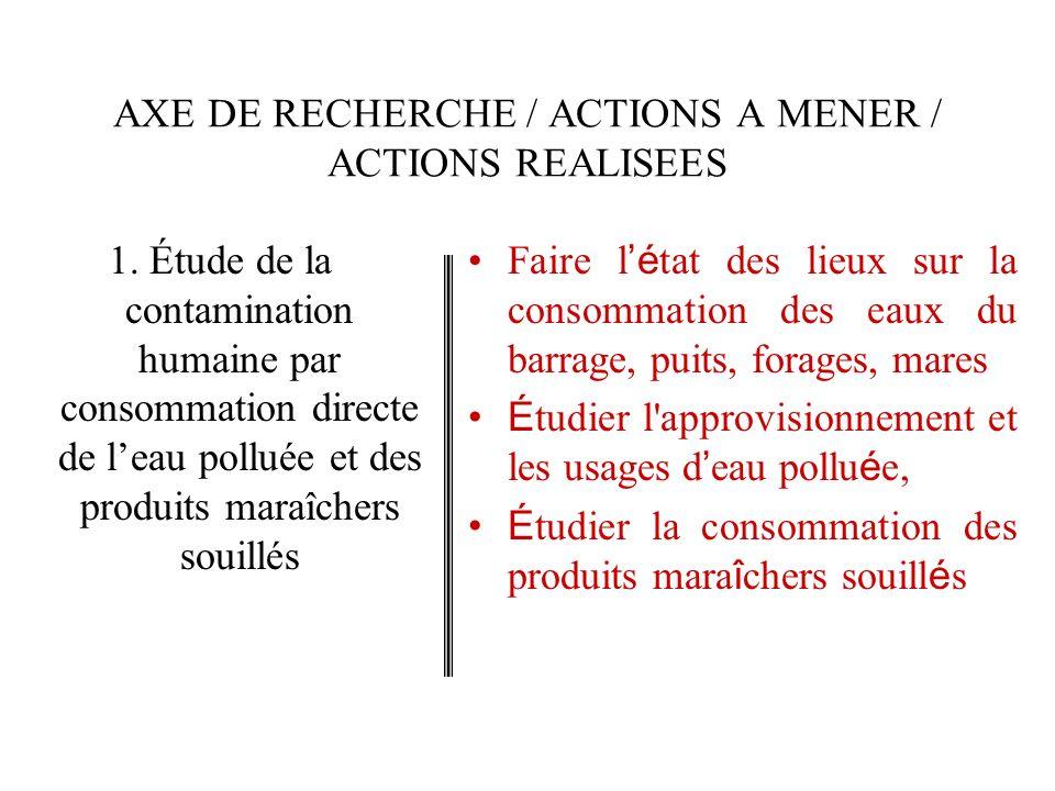 AXE DE RECHERCHE / ACTIONS A MENER / ACTIONS REALISEES