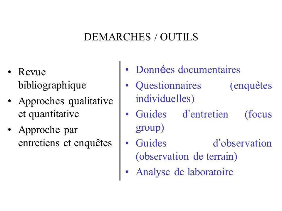 DEMARCHES / OUTILS Données documentaires. Questionnaires (enquêtes individuelles) Guides d'entretien (focus group)