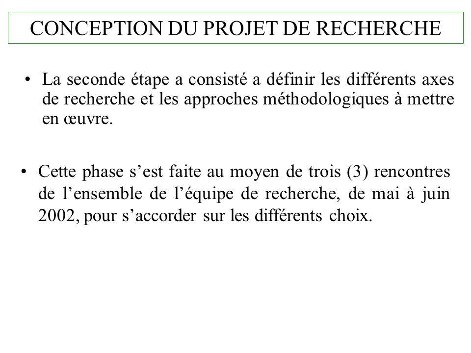 CONCEPTION DU PROJET DE RECHERCHE