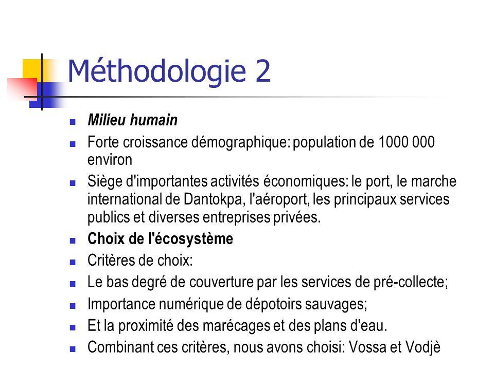 Méthodologie 2 Milieu humain