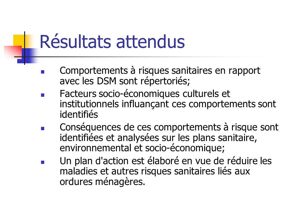 Résultats attendus Comportements à risques sanitaires en rapport avec les DSM sont répertoriés;