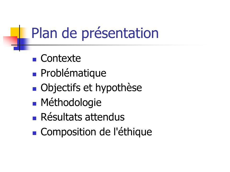 Plan de présentation Contexte Problématique Objectifs et hypothèse
