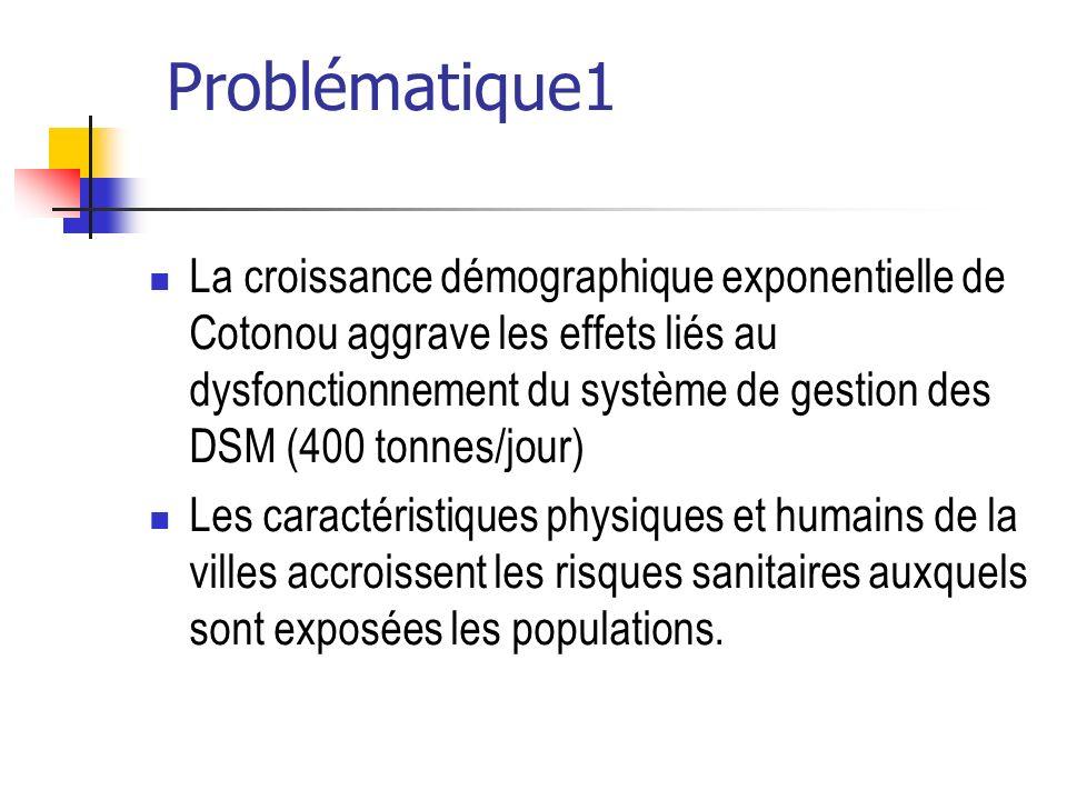 Problématique1