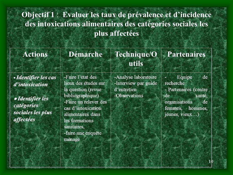Objectif 1 : Evaluer les taux de prévalence et d'incidence des intoxications alimentaires des catégories sociales les plus affectées