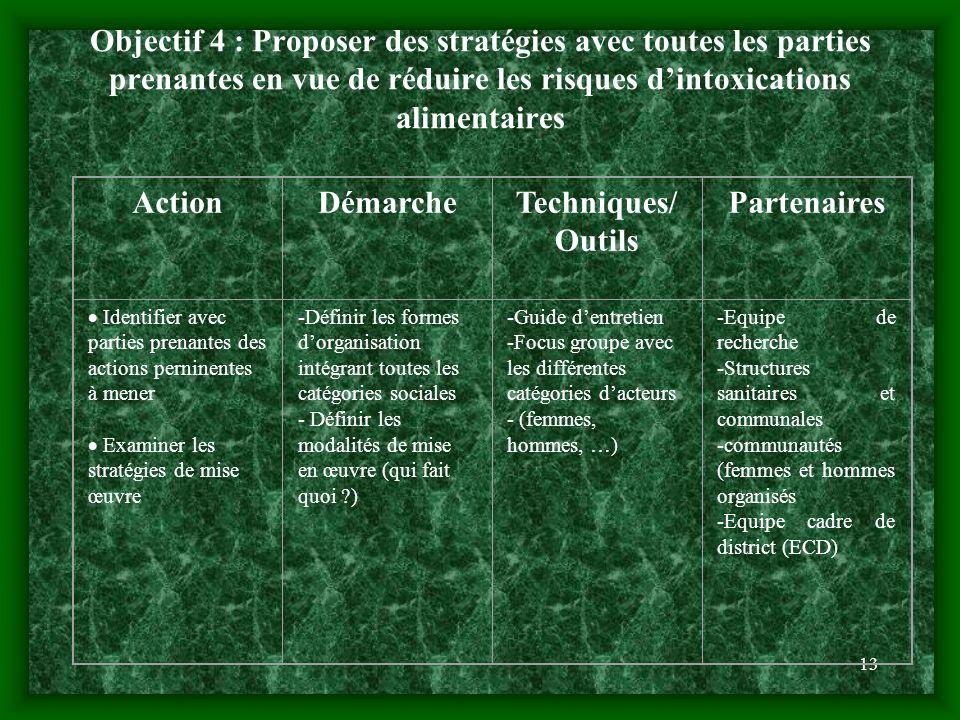 Objectif 4 : Proposer des stratégies avec toutes les parties prenantes en vue de réduire les risques d'intoxications alimentaires