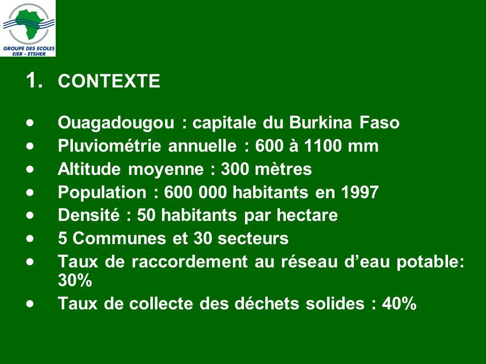 CONTEXTE Ouagadougou : capitale du Burkina Faso