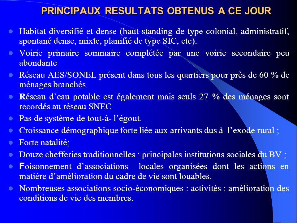 PRINCIPAUX RESULTATS OBTENUS A CE JOUR