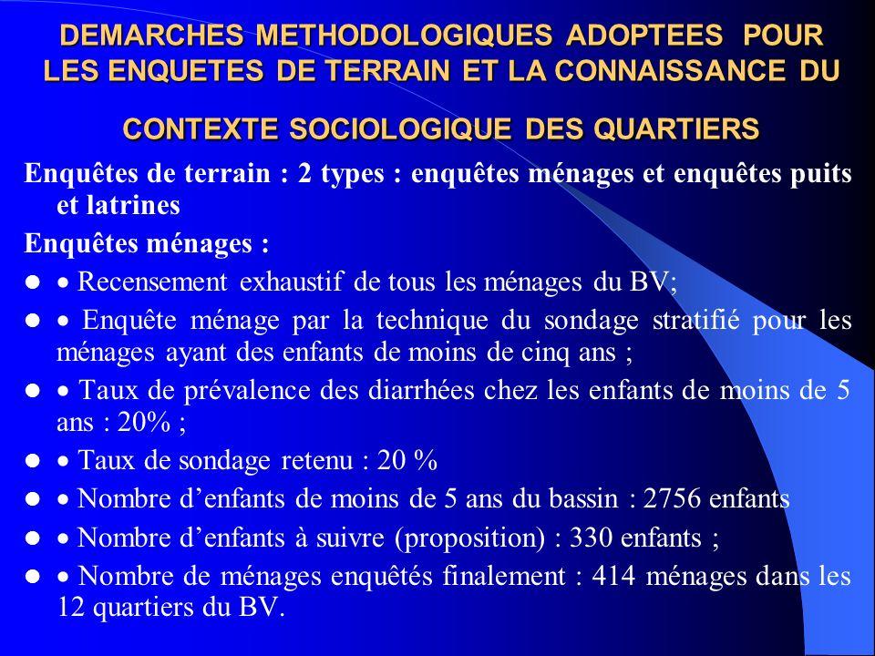 DEMARCHES METHODOLOGIQUES ADOPTEES POUR LES ENQUETES DE TERRAIN ET LA CONNAISSANCE DU CONTEXTE SOCIOLOGIQUE DES QUARTIERS