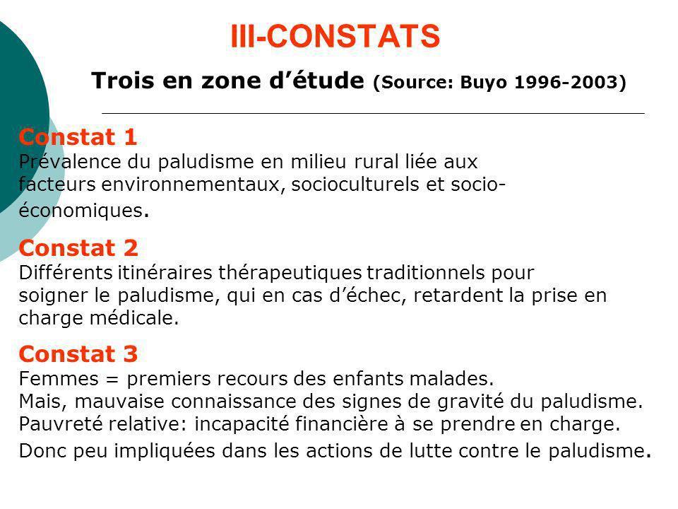 Trois en zone d'étude (Source: Buyo 1996-2003)