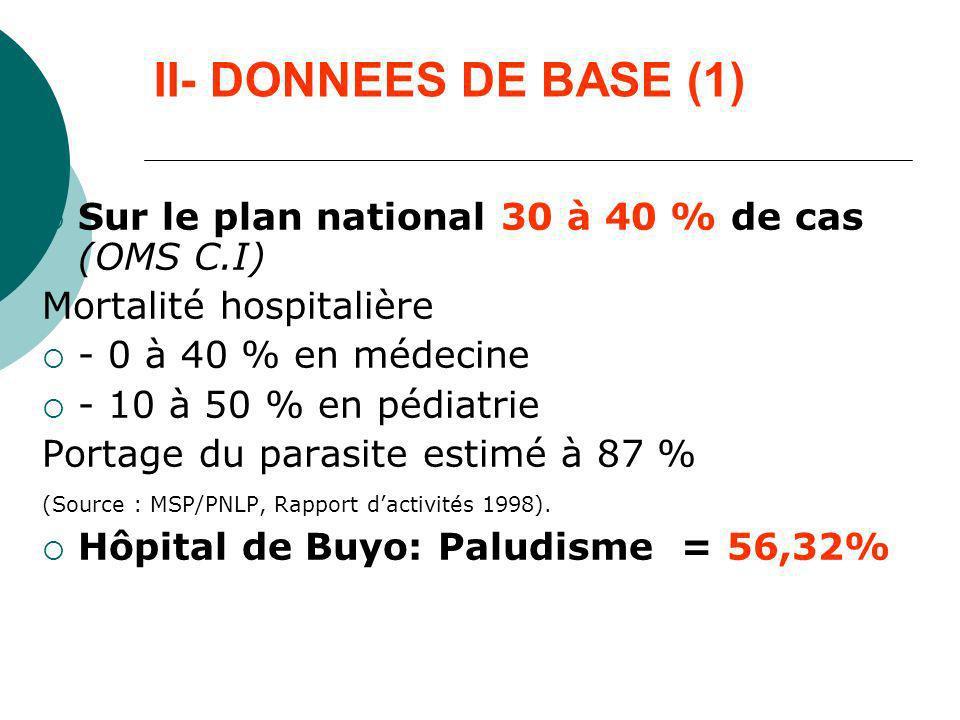 II- DONNEES DE BASE (1)Sur le plan national 30 à 40 % de cas (OMS C.I) Mortalité hospitalière. - 0 à 40 % en médecine.