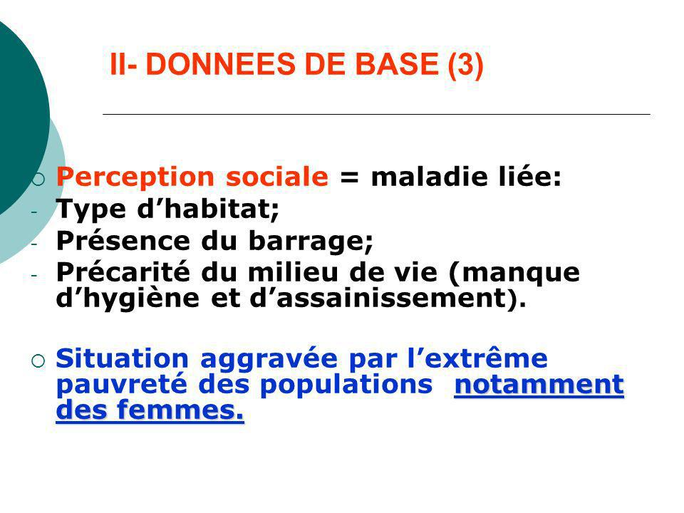 II- DONNEES DE BASE (3) Perception sociale = maladie liée: