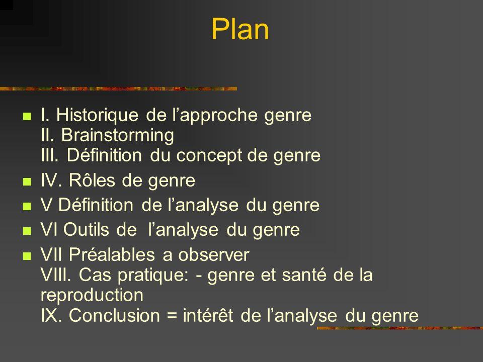 Plan I. Historique de l'approche genre II. Brainstorming III. Définition du concept de genre. IV. Rôles de genre.